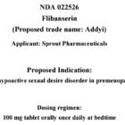 FDA Briefing Document, June 4, 2015